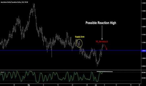 AUDCAD: AUD/CAD - Possible Reaction Higher (Short Term)