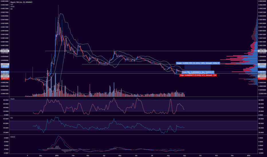 XRPBTC: XPRBTC at least +40% to breakeven