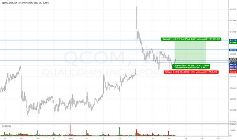 QCOM: QCOM Long