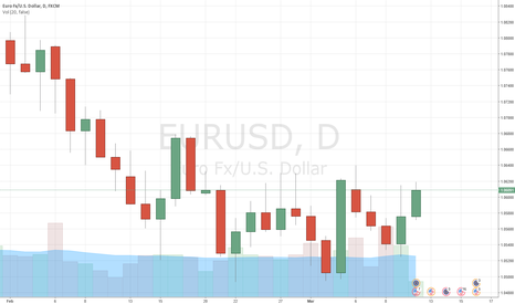 EURUSD: EURUSD: Draghi was less dovish than usual. What's next?