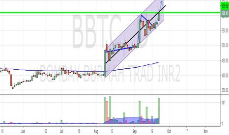 BBTC: BBTC : Ready for new highs ?
