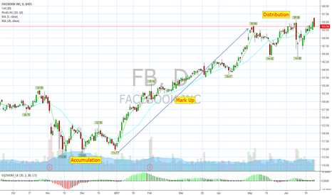 FB: Accumulated, marked up, and now distributed.