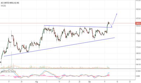 ACC: Swing trade, Buy ACC between 1830-1848