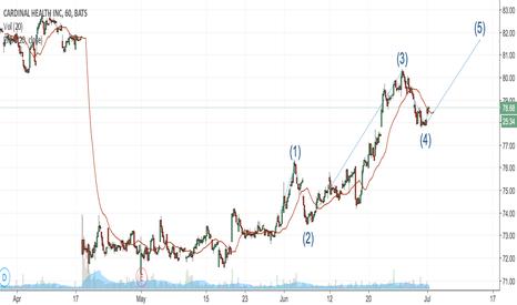CAH: CAH maybe in a Elliott wave 5