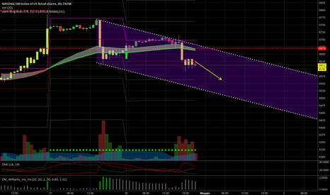 NAS100: NASDAQ100 short veloce con target 6563
