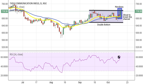 TATACOMM: TATA COMMUNICATION, LONG above 730, TARGET-810, STOPLOSS-690