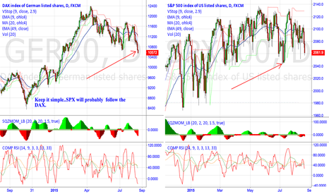 GER30: SPX looks to follow the DAX.