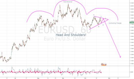 EURUSD: Sell when it makes the E Wave (Hopefully)