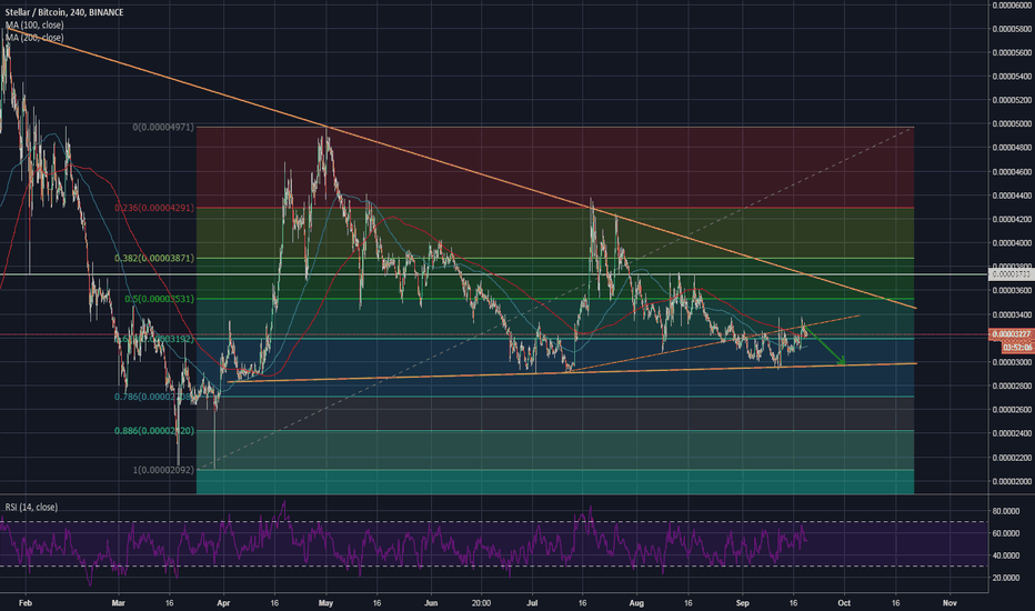 XLMBTC: Stellar trapped within a triangle