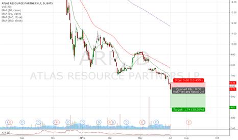 ARP: Trade #28 - Short ARP