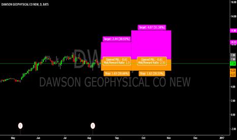 DWSN: DWSN-LONG (ICHRSI)