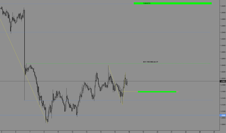 USDCAD: UC H1 LONG SET UP