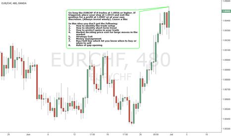 EURCHF: EURCHF - BULLISH Strategy
