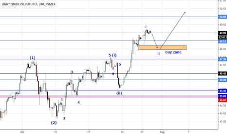 CL1!: elliott wave trading