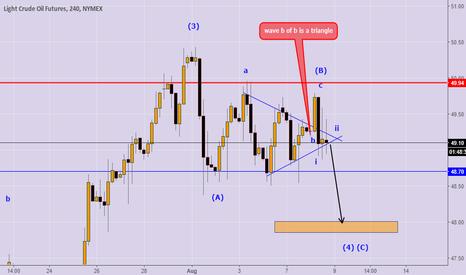 CL1!: EW analysis , correction