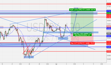 USDJPY: USDJPY-outlook-