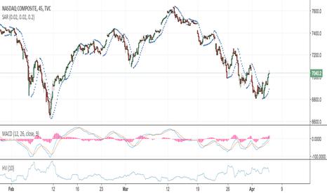 IXIC: NASDAQ