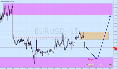 EURUSD: Eur-ohhhh