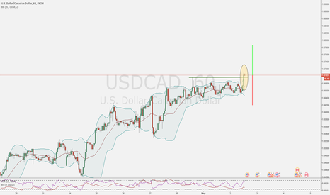USDCAD: Long-awaited Breakout