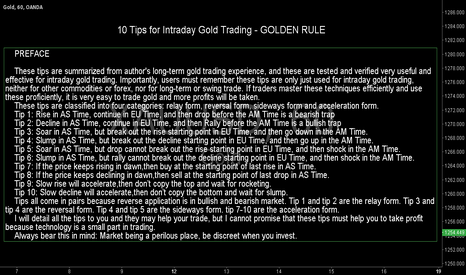 XAUUSD: 10 Tips for Intraday Gold Trading - GOLDEN RULE