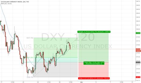 DXY: US DOLLAR INDEX, D1/H2 Long