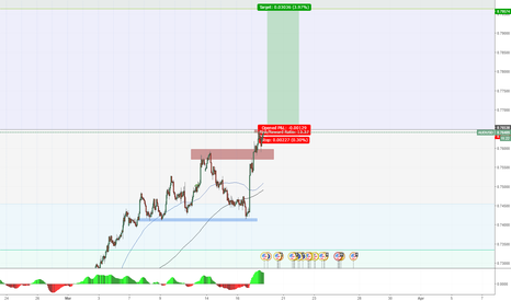 AUDUSD: posible up trend