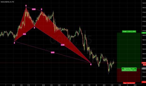 GOLD: GOLD long CRAB pattern bullish 1156.00