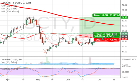 SCTY: Solarcity $scty. Follow for more updates
