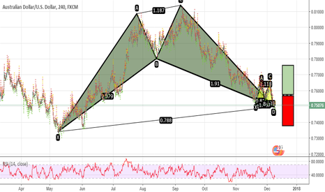 AUDUSD: Big Cypher + Baby Gartley on 4H