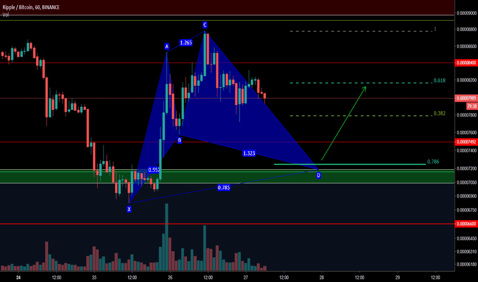 XRPBTC: #xrp cypher developing