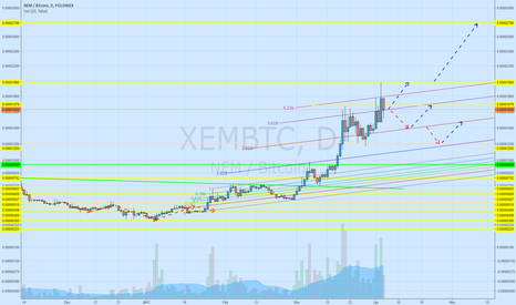 XEMBTC: The new target for the new technology - POI