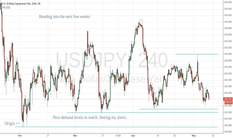 USDJPY: USDJPY watching for revisit to lows.