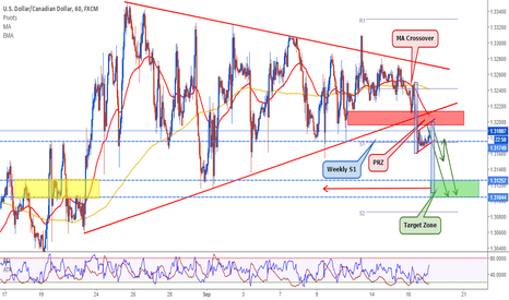 USDCAD: USDCAD: Big move, after the Big Triangle