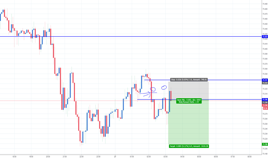 NZDJPY: NZDJPY SELL BASED ON NAVIN SIR HEALTH AND MOMENTUM IDEA .