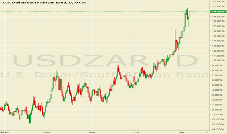 USDZAR: USDZAR Higher by ~20% in 2015