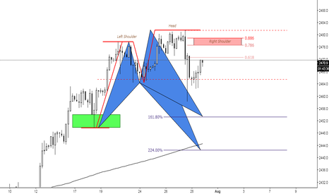 SPX500: (4h) Bullish Sharks Below