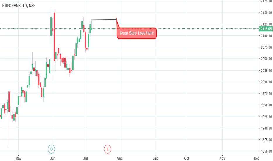 HDFCBANK: HDFC Bank Gravity Pullback - Aggressive Idea