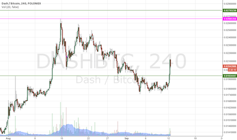 DASHBTC: Bullish signals for Dash