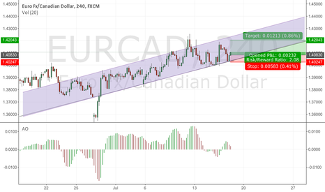 EURCAD: Upward channel on EURCAD - Buy
