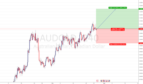 AUDCAD: AUD/CAD BUY ENTRY @1.01088