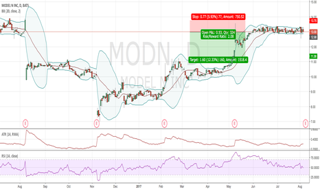 MODN: Potential short if the earnings doesn't go right?