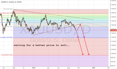 XAUUSD: i will short with a better price