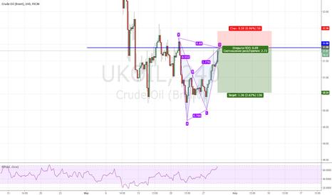 UKOIL: >>>Brent-краткосрочная продажа<<<