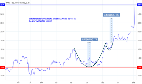RAMASTEEL: cup and handle for example