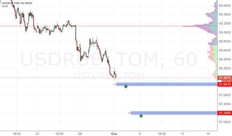 USDRUB_TOM: USDRUB покупка 57.85