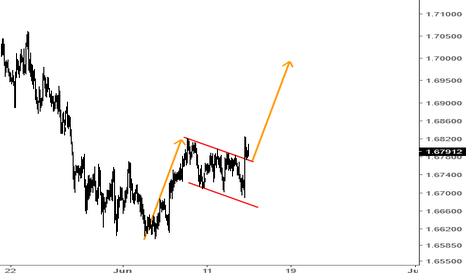 EURNZD: EURNZD PRAPERS TO UP