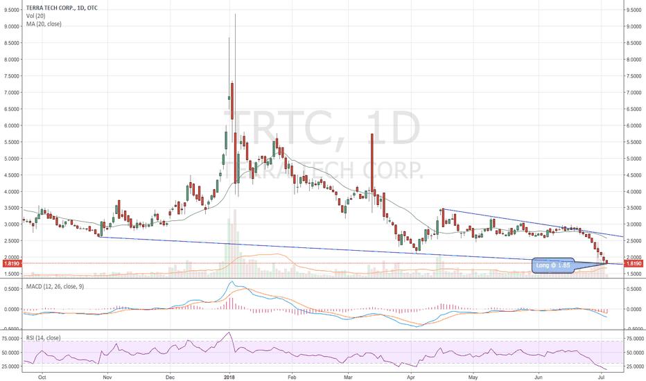 TRTC: $TRTC - Terra Tech - Long @ 1.85
