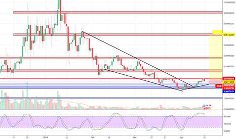 ARKUSD: Another One, ARK/USD long opportunity!