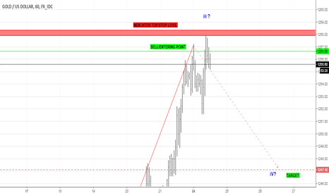 XAUUSD: XAU USD- Wave iv  Selling Short