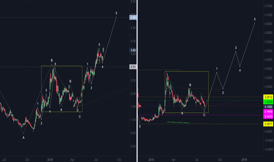 BPMX: Alkaline with the pear ...